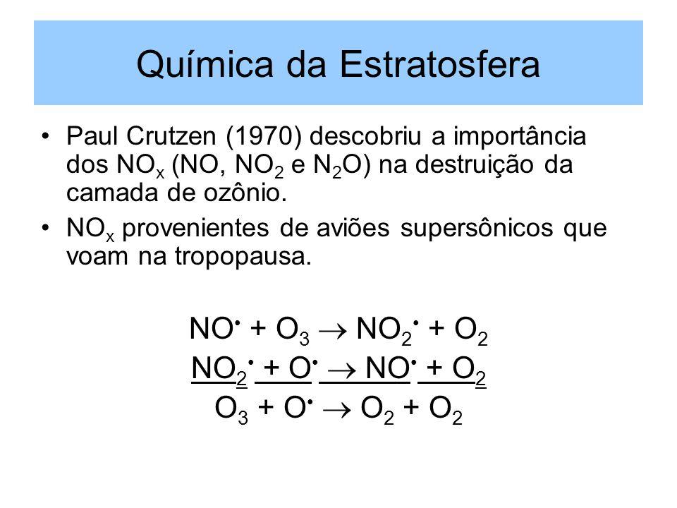 Química da Estratosfera Paul Crutzen (1970) descobriu a importância dos NO x (NO, NO 2 e N 2 O) na destruição da camada de ozônio. NO x provenientes d