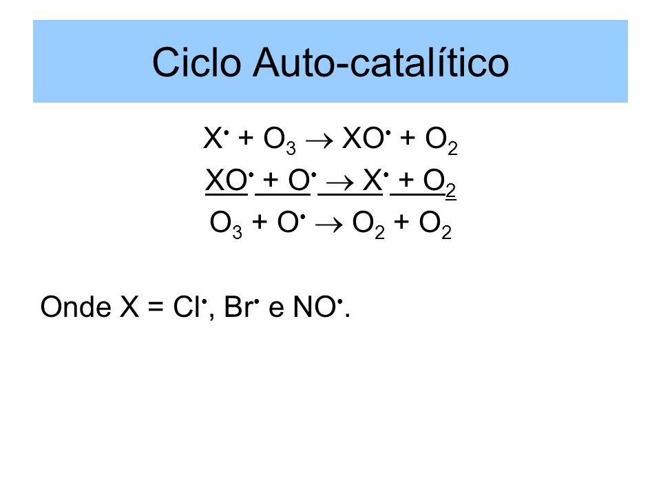 Ciclo Auto-catalítico X + O 3 XO + O 2 XO + O X + O 2 O 3 + O O 2 + O 2 Onde X = Cl, Br e NO.