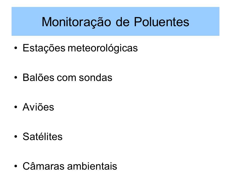 Monitoração de Poluentes Estações meteorológicas Balões com sondas Aviões Satélites Câmaras ambientais
