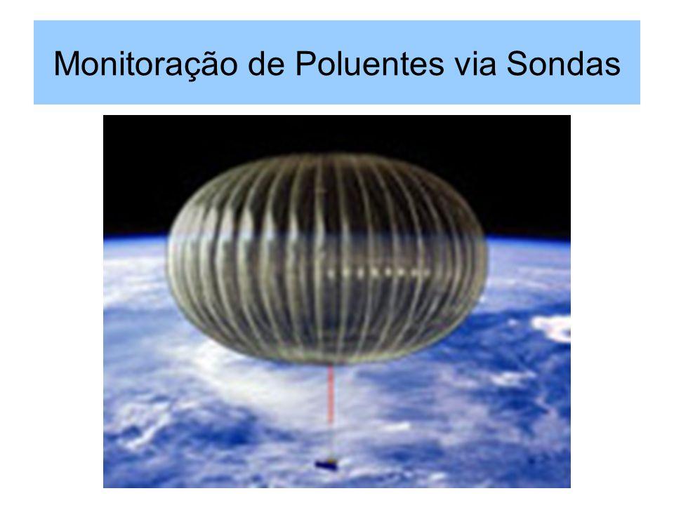Monitoração de Poluentes via Sondas