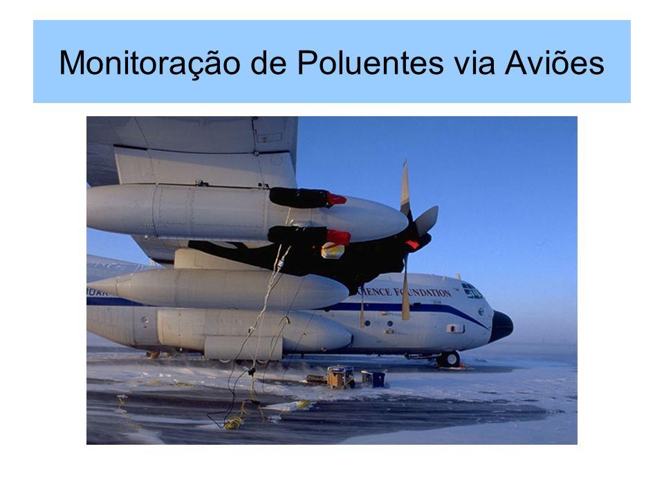 Monitoração de Poluentes via Aviões