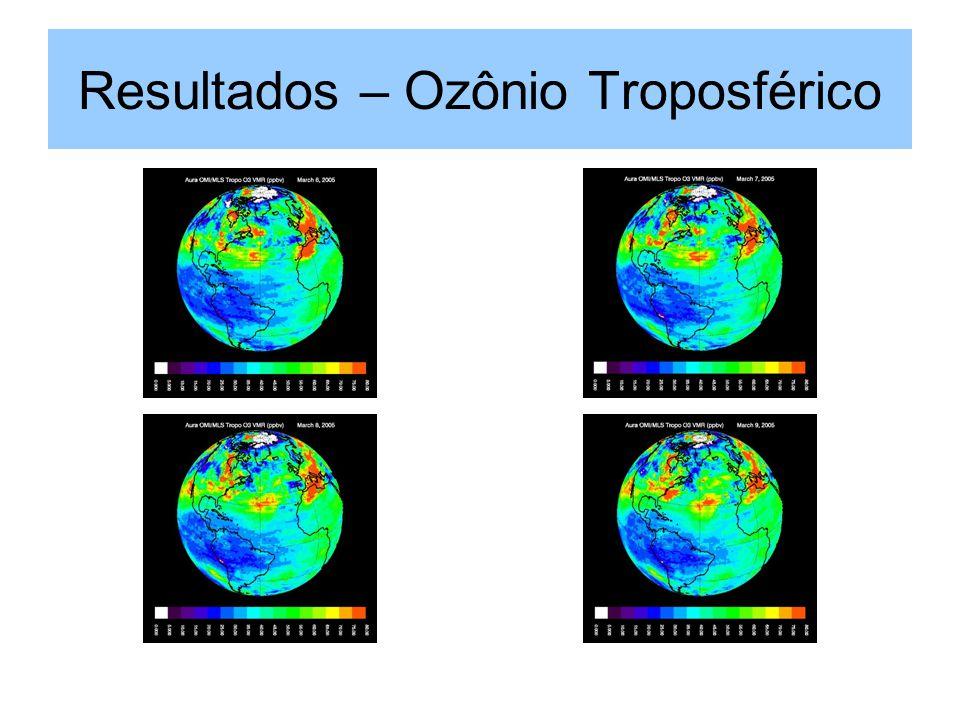 Resultados – Ozônio Troposférico