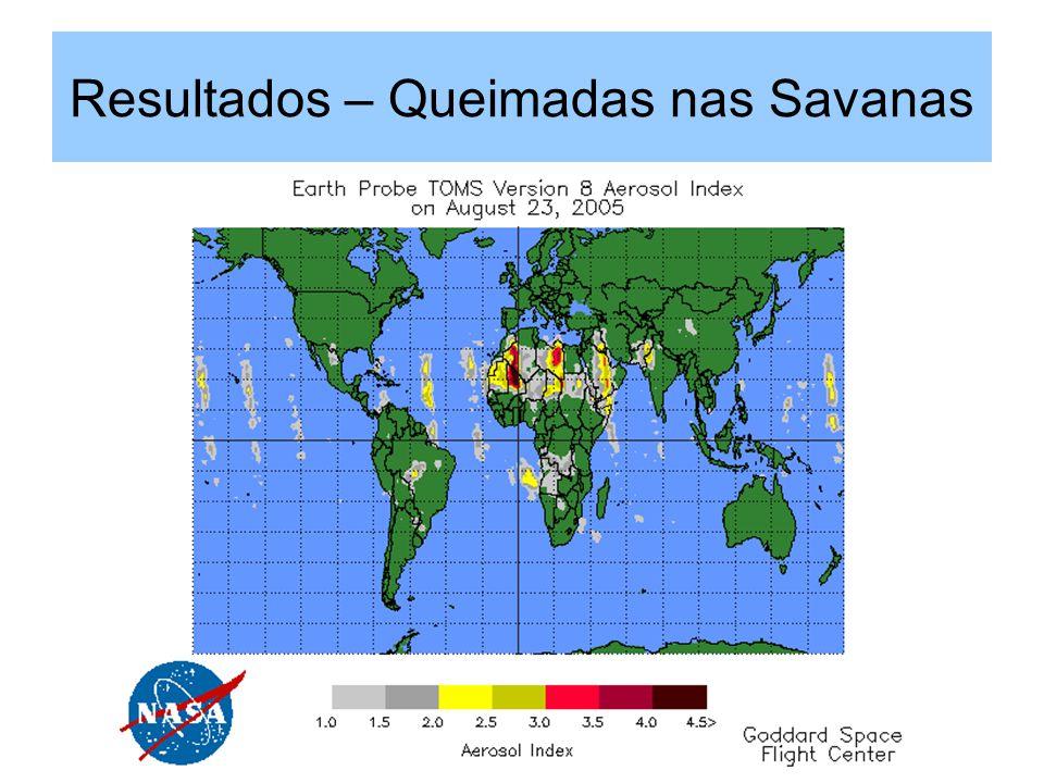 Resultados – Queimadas nas Savanas