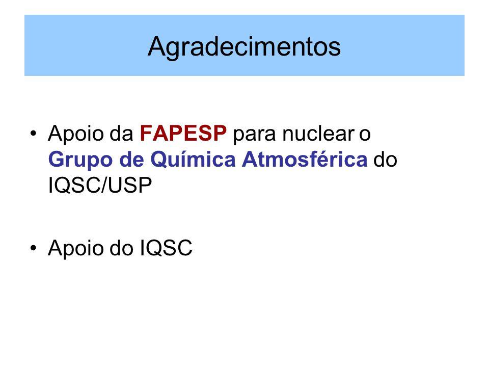 Agradecimentos Apoio da FAPESP para nuclear o Grupo de Química Atmosférica do IQSC/USP Apoio do IQSC