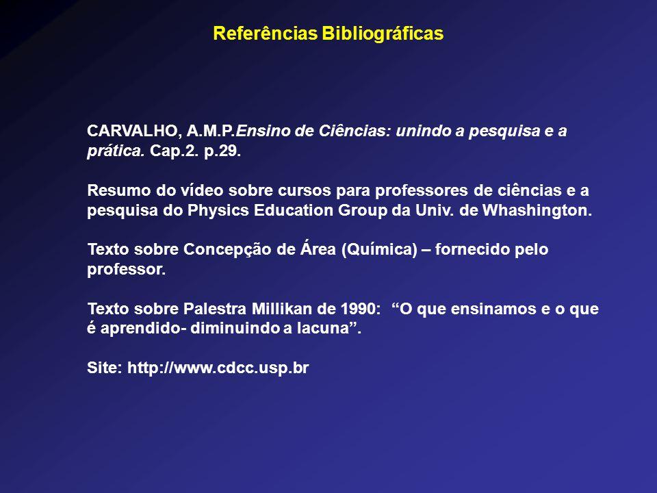 Referências Bibliográficas CARVALHO, A.M.P.Ensino de Ciências: unindo a pesquisa e a prática. Cap.2. p.29. Resumo do vídeo sobre cursos para professor