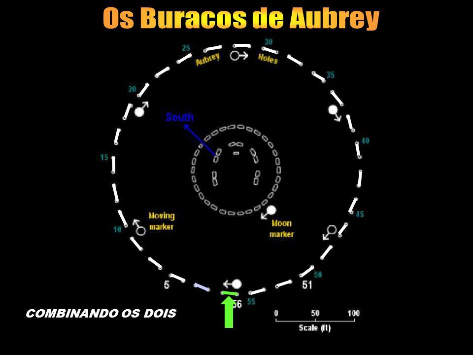 18,67 anos = Ciclo de Saros (III a.C.)