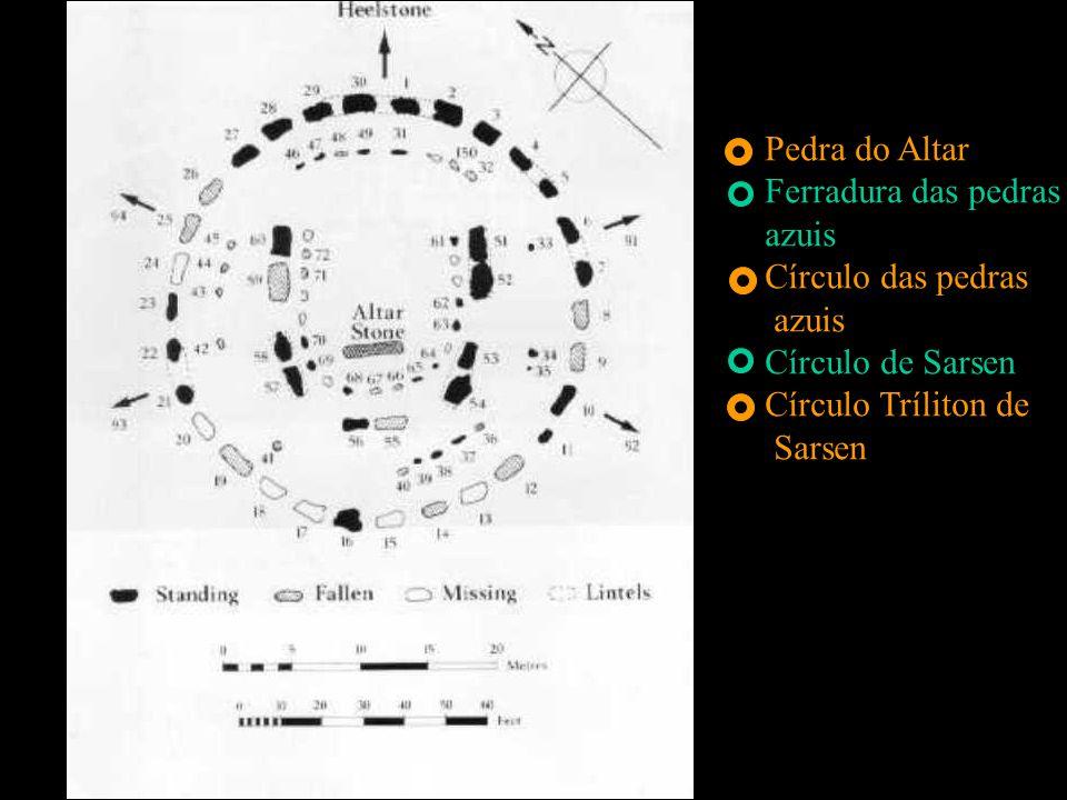 O trabalho de Gerald S. Hawkins - 1963 Stonehenge decifrado 165 alinhamentos astronômicos