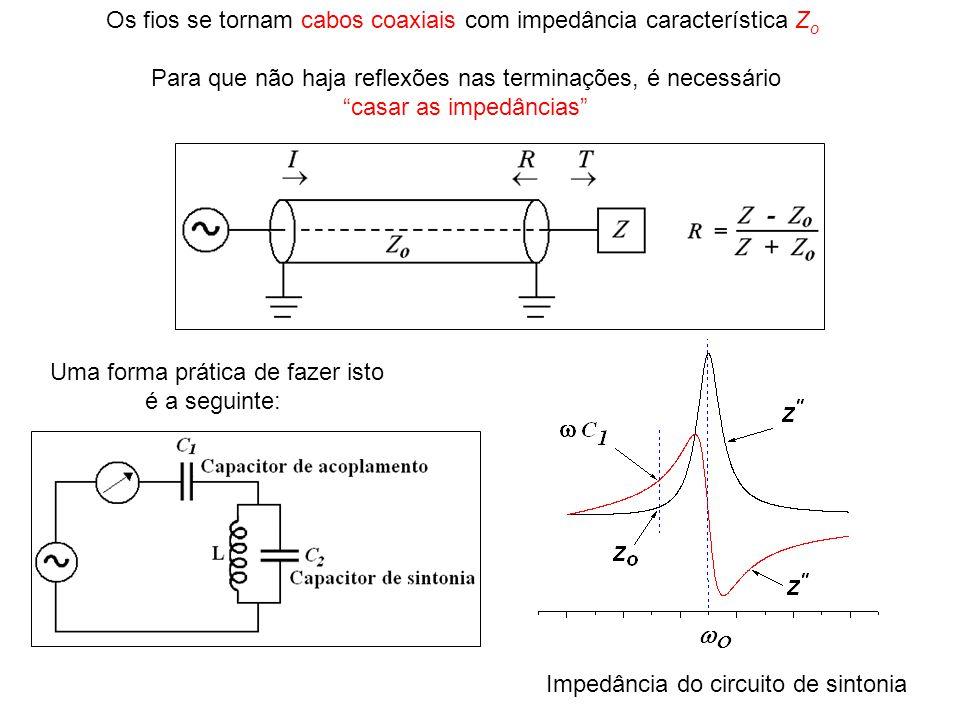 Os fios se tornam cabos coaxiais com impedância característica Z o Para que não haja reflexões nas terminações, é necessário casar as impedâncias Uma
