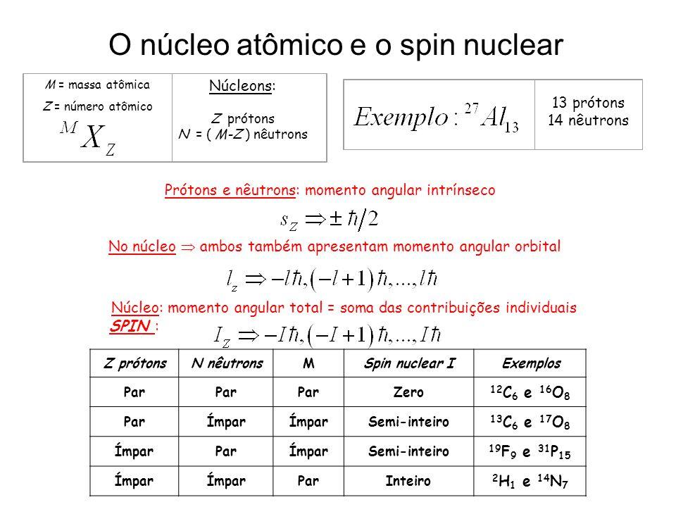 O núcleo atômico e o spin nuclear M = massa atômica Z = número atômico Núcleons: Z prótons N = ( M-Z ) nêutrons 13 prótons 14 nêutrons Prótons e nêutr