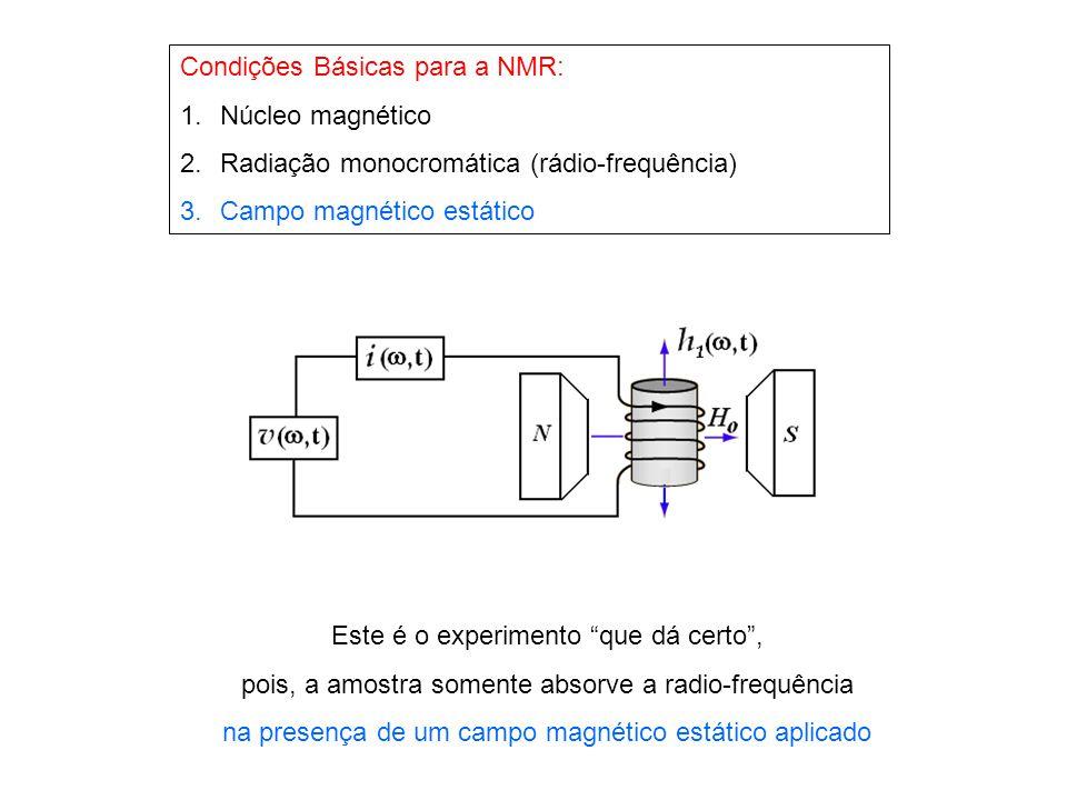 Este é o experimento que dá certo, pois, a amostra somente absorve a radio-frequência na presença de um campo magnético estático aplicado Condições Bá
