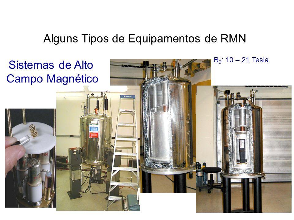 Alguns Tipos de Equipamentos de RMN Sistemas de Alto Campo Magnético B 0 : 10 – 21 Tesla