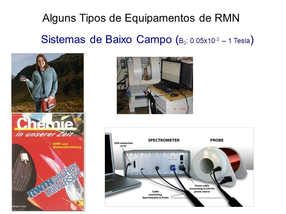 Alguns Tipos de Equipamentos de RMN Sistemas de Baixo Campo ( B 0 : 0.05x10 -3 – 1 Tesla )