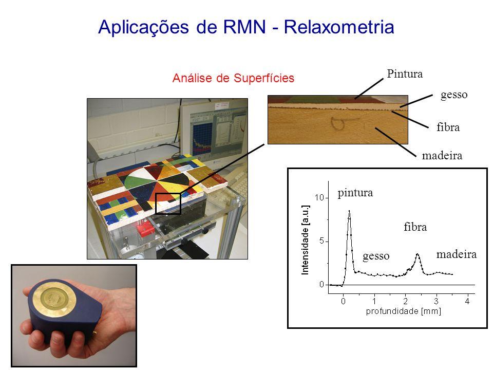 Aplicações de RMN - Relaxometria Análise de Superfícies gesso madeira fibra Pintura gesso madeira fibra pintura