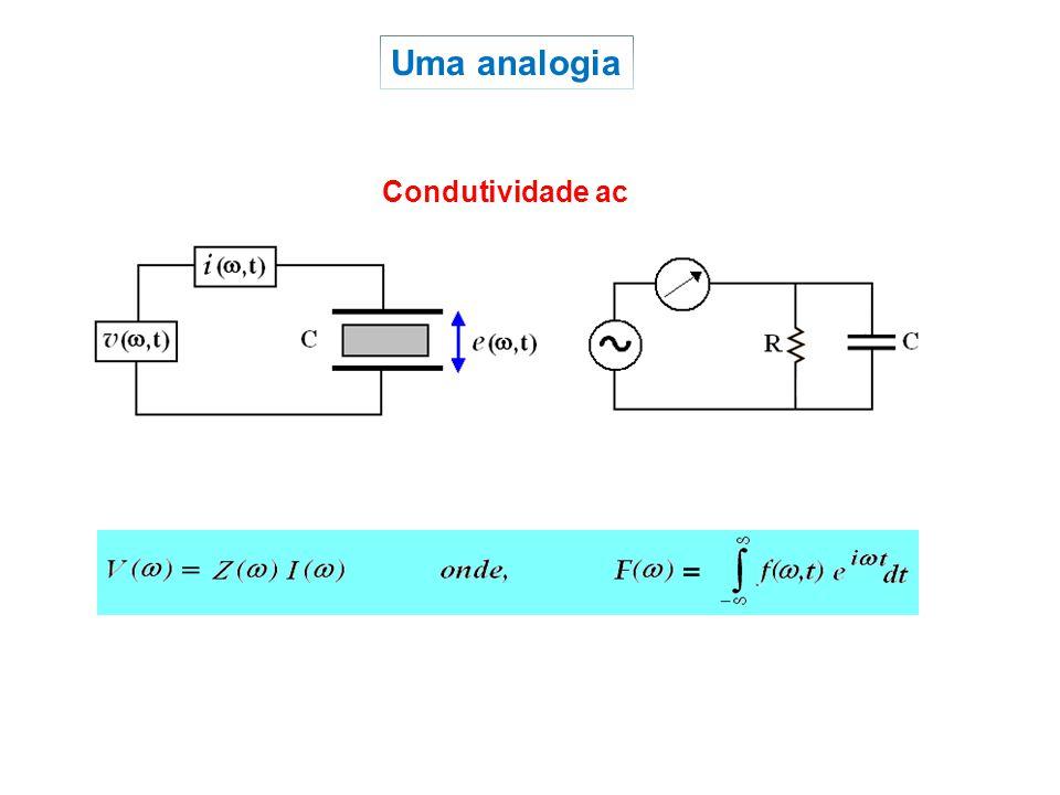 Núcleos com spin ½ Núcleos com spin > ½ IsótopoSpin Abundância natural (%) Freqüência de Larmor (MHz), 10 T 1H1H1/299,98425,75 13 C1/21,108104,07 IsótopoSpin Abundância natural (%) Freqüência de Larmor (MHz), 10 T 7 Li3/292,58165,45 23 Na3/2100112,60 133 Cs7/210056,05