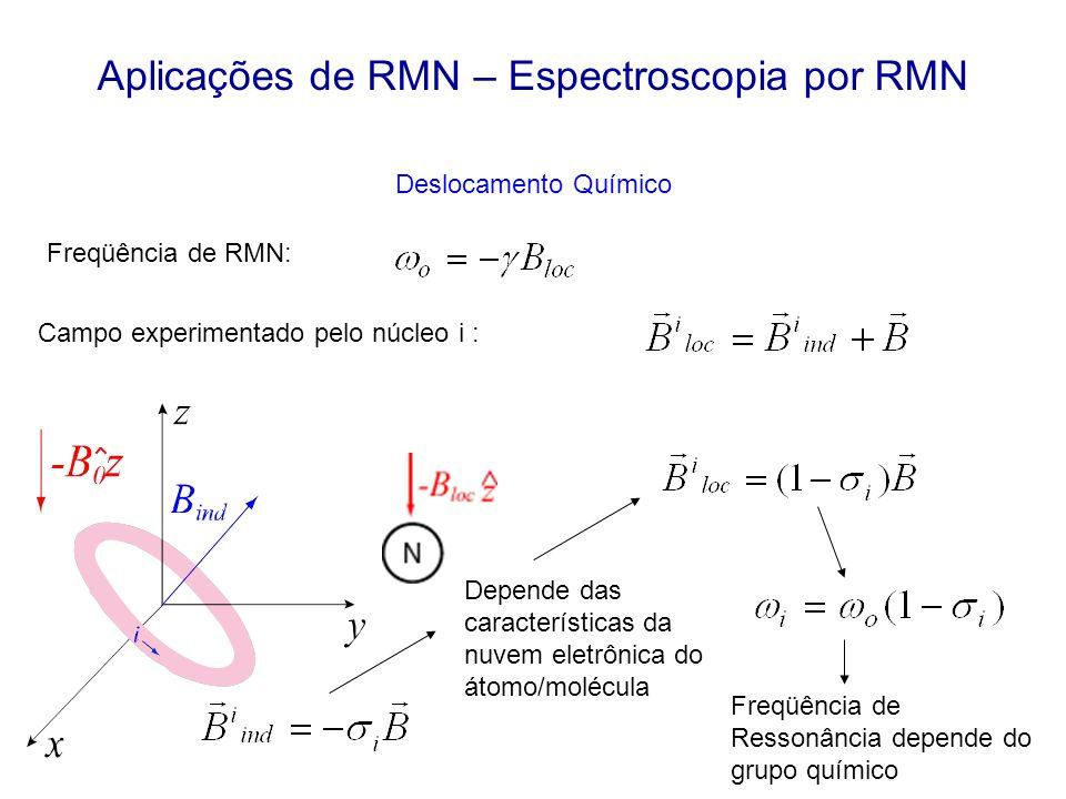 Aplicações de RMN – Espectroscopia por RMN Deslocamento Químico Freqüência de RMN: Campo experimentado pelo núcleo i : Depende das características da