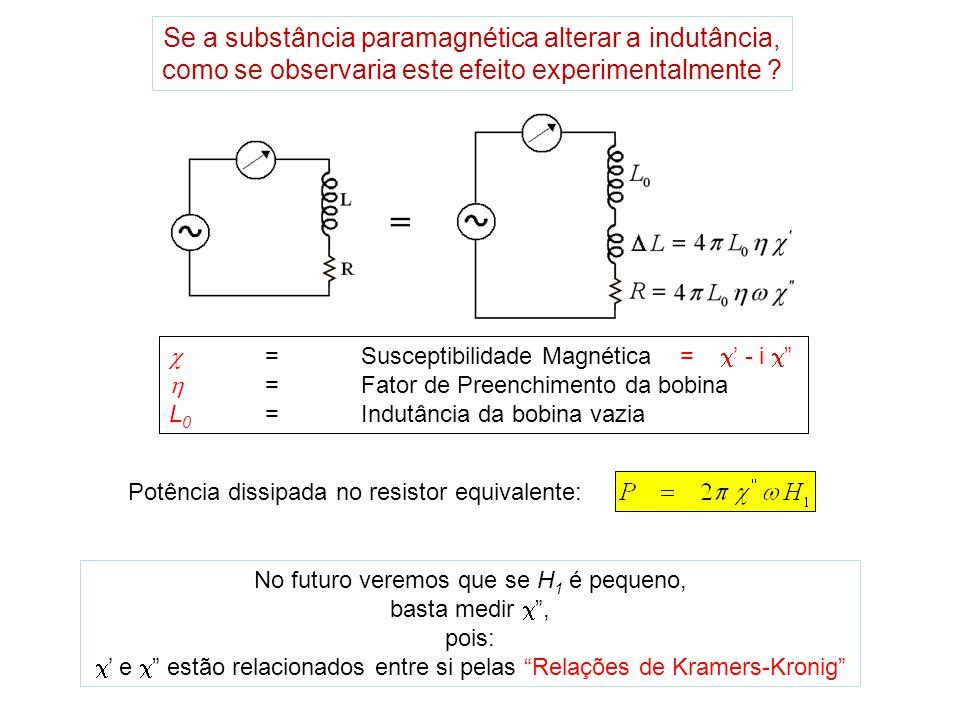 =Susceptibilidade Magnética = - i =Fator de Preenchimento da bobina L 0 =Indutância da bobina vazia Potência dissipada no resistor equivalente: No fut