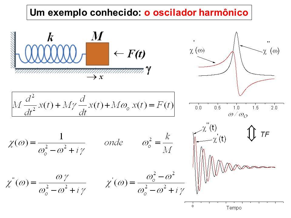 Um exemplo conhecido: o oscilador harmônico TF