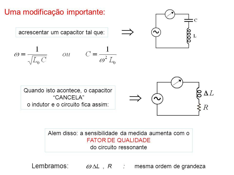 acrescentar um capacitor tal que: Quando isto acontece, o capacitor CANCELA o indutor e o circuito fica assim: Lembramos: L, R : mesma ordem de grande