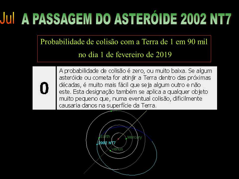 DESCOBERTO ASTERÓIDE APÓS UMA PASSAGEM RASANTE 2002 EM7 - 40 e 80 metros de comprimento e passou a uma distância de apenas 480.200 quilômetros PEQUENO