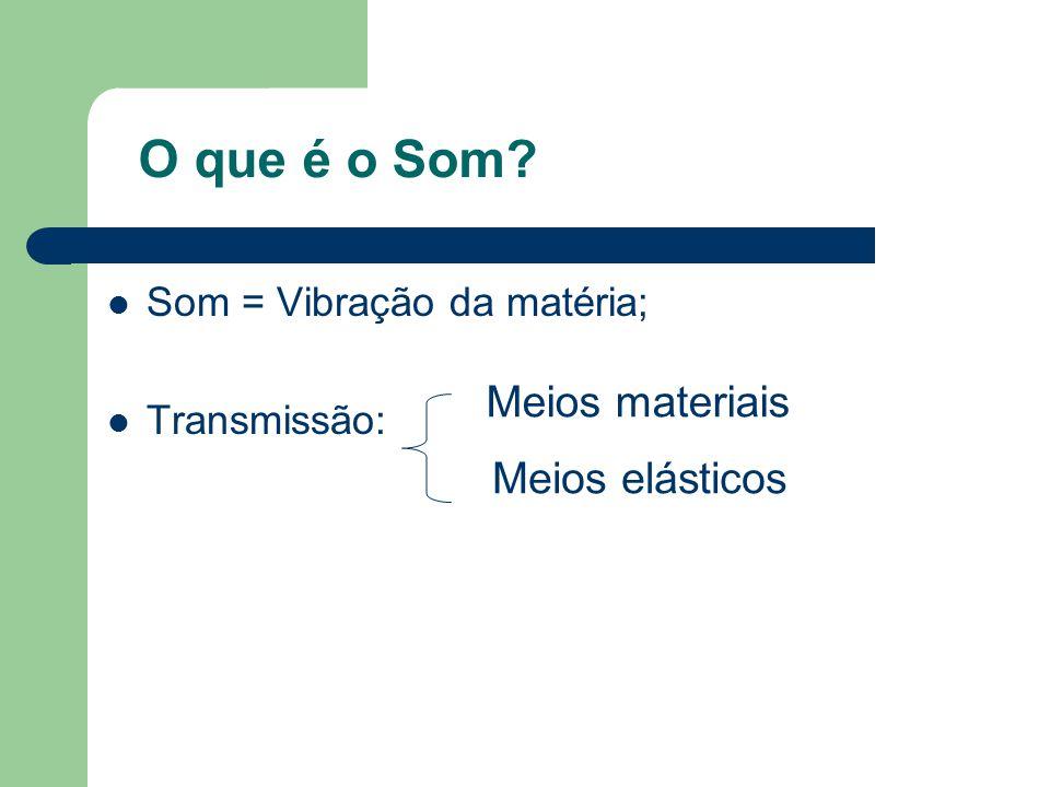O que é o Som? Som = Vibração da matéria; Transmissão: Meios materiais Meios elásticos