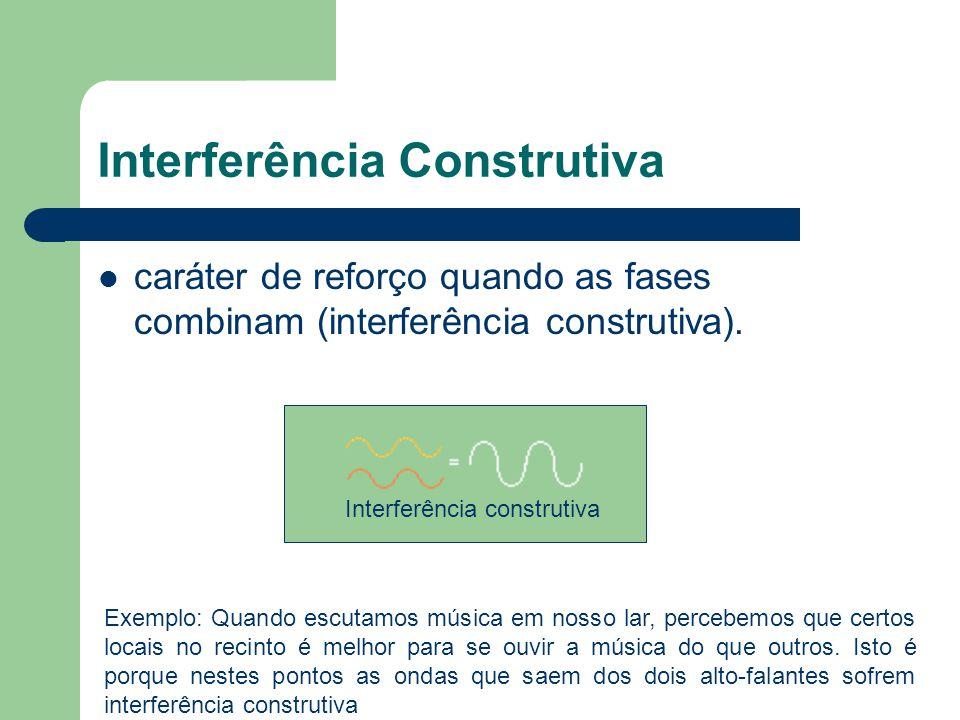 Interferência Construtiva caráter de reforço quando as fases combinam (interferência construtiva). Exemplo: Quando escutamos música em nosso lar, perc
