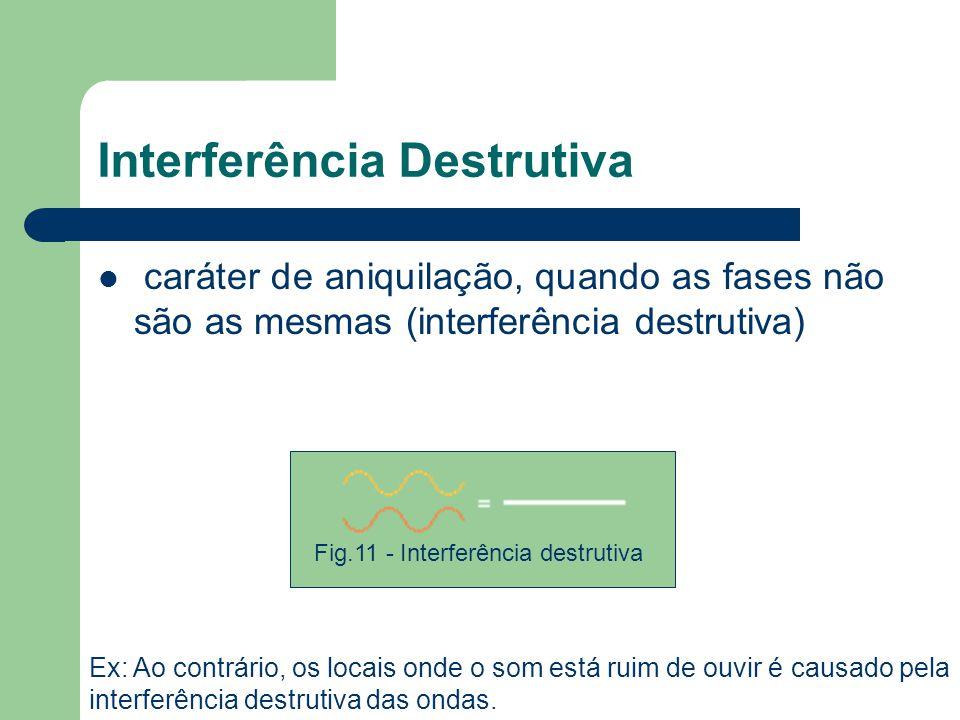 Interferência Destrutiva caráter de aniquilação, quando as fases não são as mesmas (interferência destrutiva) Ex: Ao contrário, os locais onde o som e