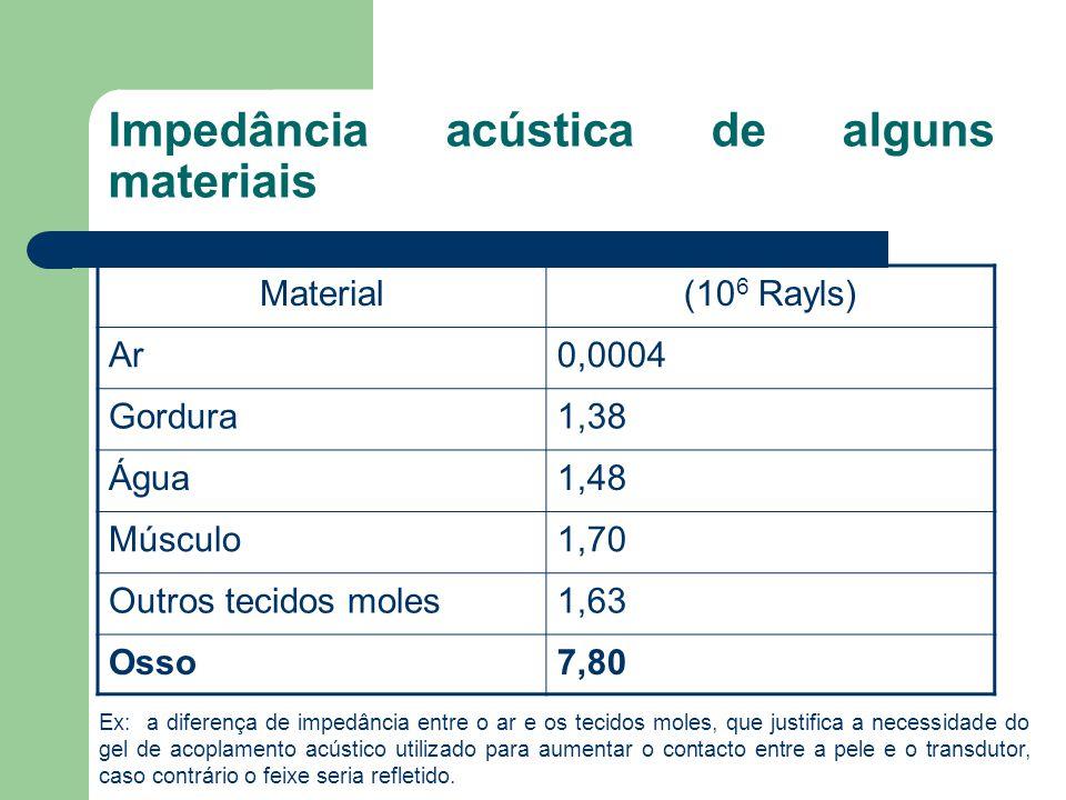 Impedância acústica de alguns materiais Material(10 6 Rayls) Ar0,0004 Gordura1,38 Água1,48 Músculo1,70 Outros tecidos moles1,63 Osso7,80 Ex: a diferen