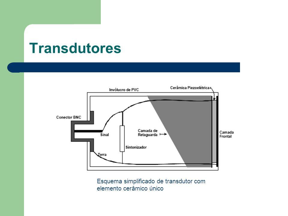 Esquema simplificado de transdutor com elemento cerâmico único Transdutores