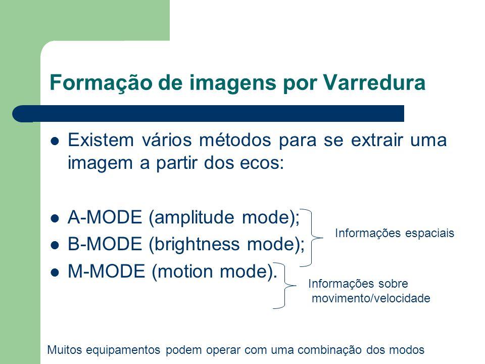 Formação de imagens por Varredura Existem vários métodos para se extrair uma imagem a partir dos ecos: A-MODE (amplitude mode); B-MODE (brightness mod