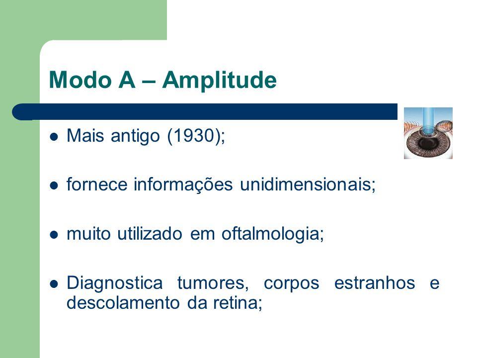 Modo A – Amplitude Mais antigo (1930); fornece informações unidimensionais; muito utilizado em oftalmologia; Diagnostica tumores, corpos estranhos e d