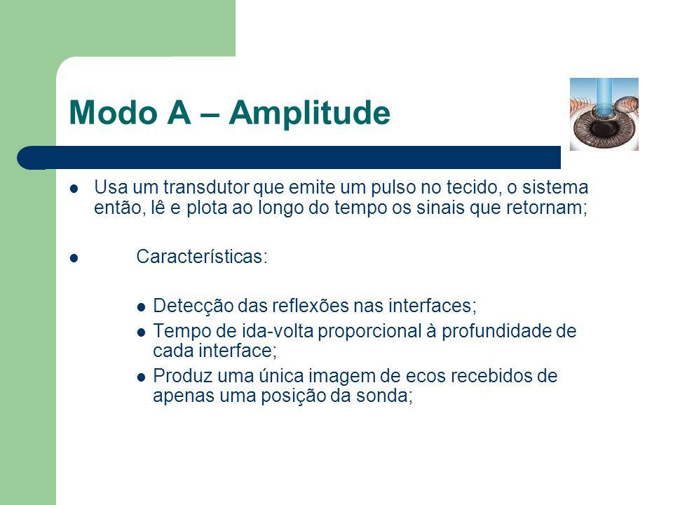 Modo A – Amplitude Usa um transdutor que emite um pulso no tecido, o sistema então, lê e plota ao longo do tempo os sinais que retornam; Característic