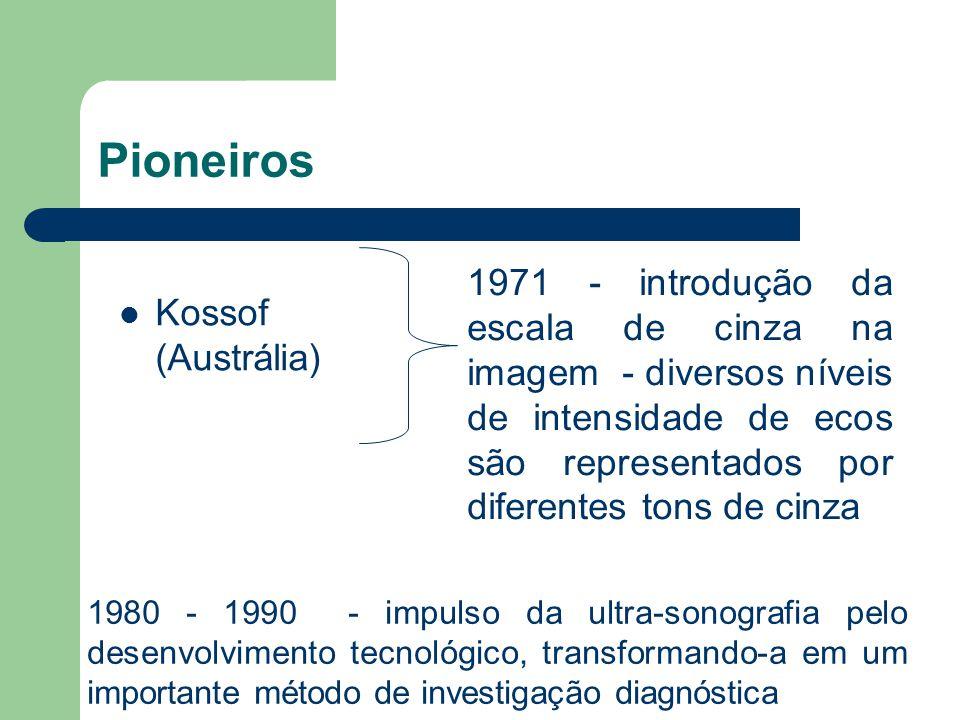 Pioneiros Kossof (Austrália) 1971 - introdução da escala de cinza na imagem - diversos níveis de intensidade de ecos são representados por diferentes