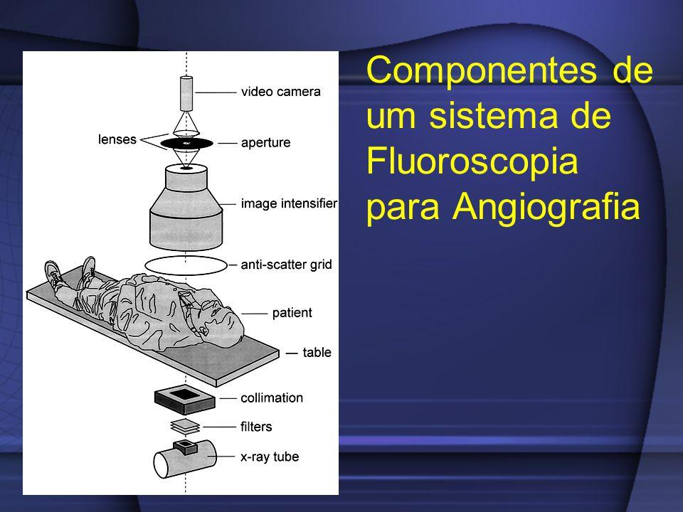 Componentes de um sistema de Fluoroscopia para Angiografia