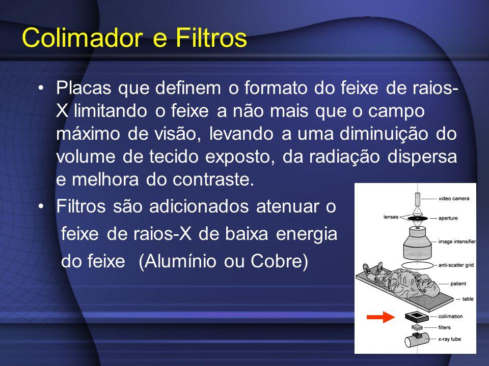 Placas que definem o formato do feixe de raios- X limitando o feixe a não mais que o campo máximo de visão, levando a uma diminuição do volume de teci