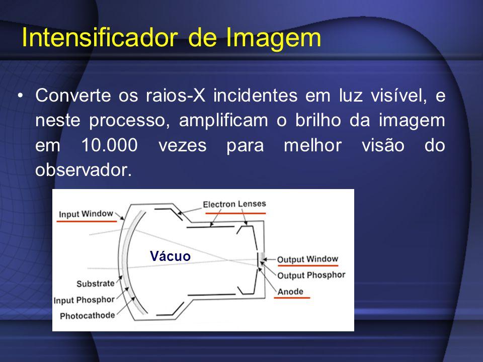 Intensificador de Imagem Converte os raios-X incidentes em luz visível, e neste processo, amplificam o brilho da imagem em 10.000 vezes para melhor visão do observador.