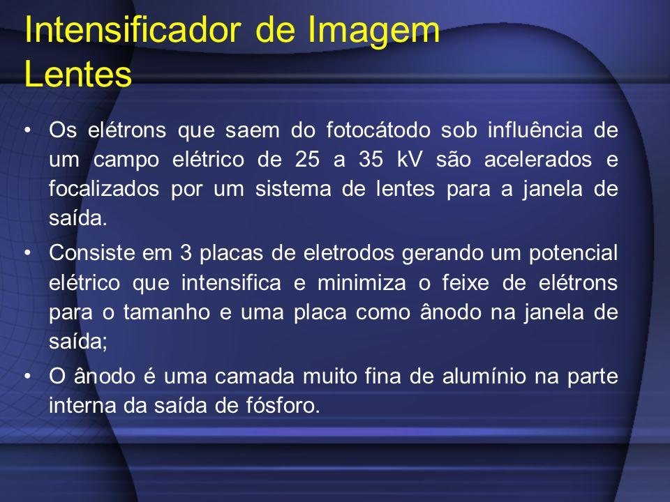 Intensificador de Imagem Lentes Os elétrons que saem do fotocátodo sob influência de um campo elétrico de 25 a 35 kV são acelerados e focalizados por
