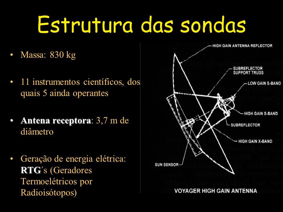 Massa: 830 kg 11 instrumentos científicos, dos quais 5 ainda operantes Antena receptoraAntena receptora: 3,7 m de diâmetro RTGGeração de energia elétr