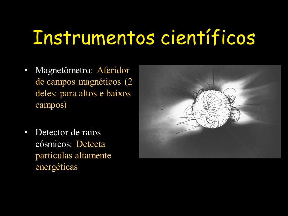 Instrumentos científicos Magnetômetro: Aferidor de campos magnéticos (2 deles: para altos e baixos campos) Detector de raios cósmicos: Detecta partícu