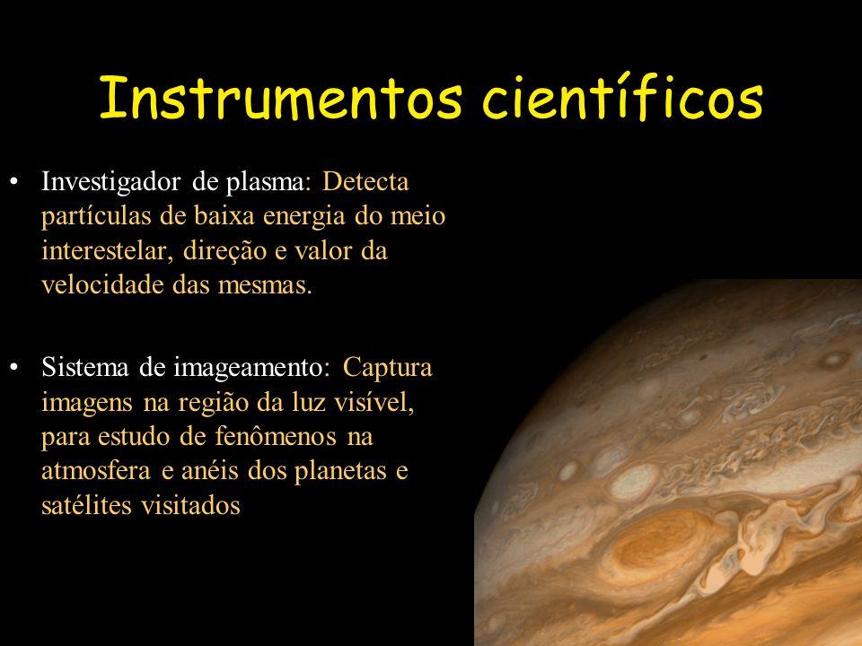 Instrumentos científicos Investigador de plasma: Detecta partículas de baixa energia do meio interestelar, direção e valor da velocidade das mesmas. S