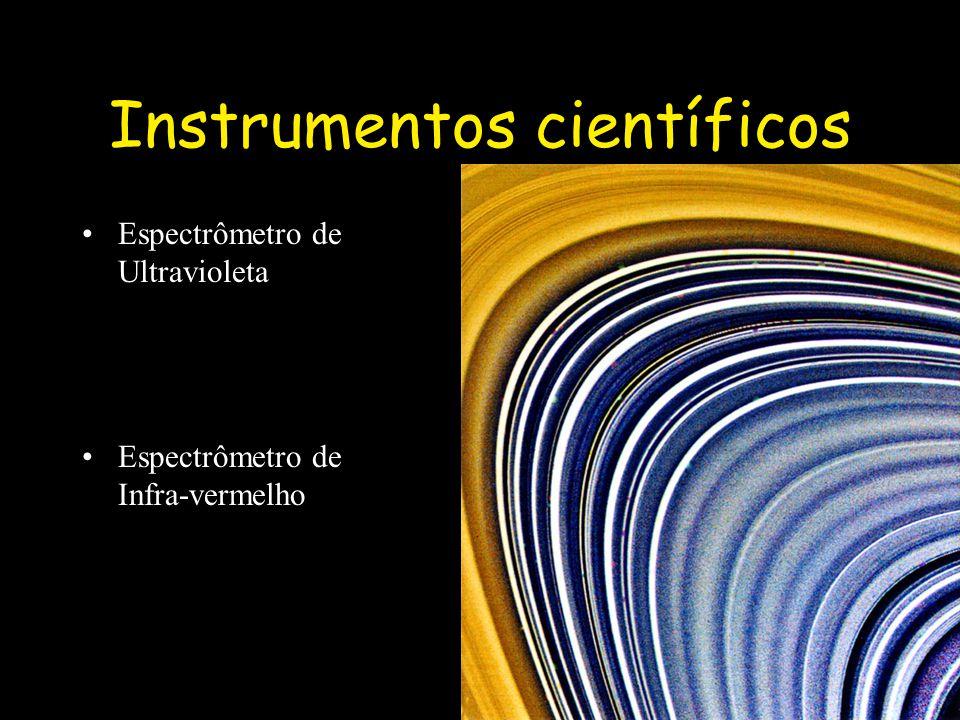 Espectrômetro de Ultravioleta Espectrômetro de Infra-vermelho Instrumentos científicos