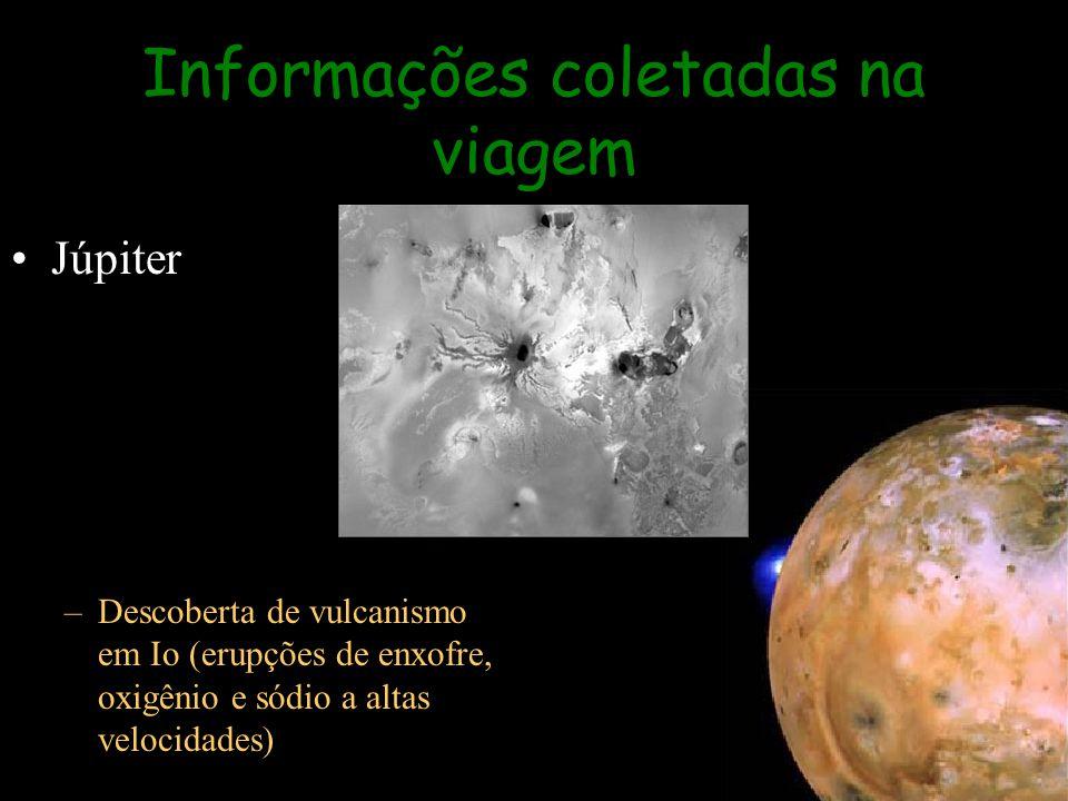 Informações coletadas na viagem Júpiter –Descoberta de vulcanismo em Io (erupções de enxofre, oxigênio e sódio a altas velocidades)