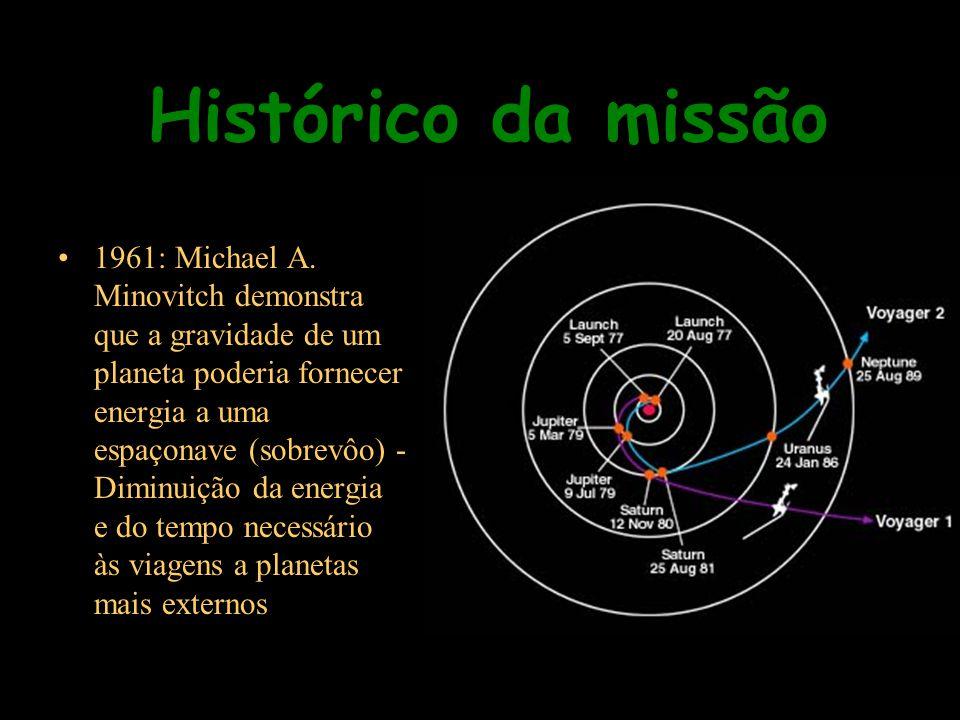 1961: Michael A. Minovitch demonstra que a gravidade de um planeta poderia fornecer energia a uma espaçonave (sobrevôo) - Diminuição da energia e do t