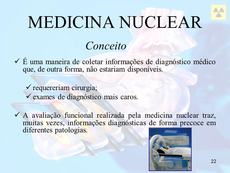 22 MEDICINA NUCLEAR É uma maneira de coletar informações de diagnóstico médico que, de outra forma, não estariam disponíveis. requereriam cirurgia; ex