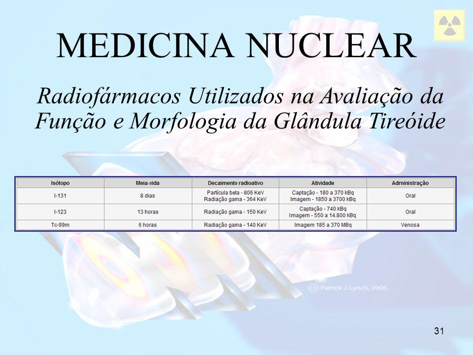 31 Radiofármacos Utilizados na Avaliação da Função e Morfologia da Glândula Tireóide MEDICINA NUCLEAR