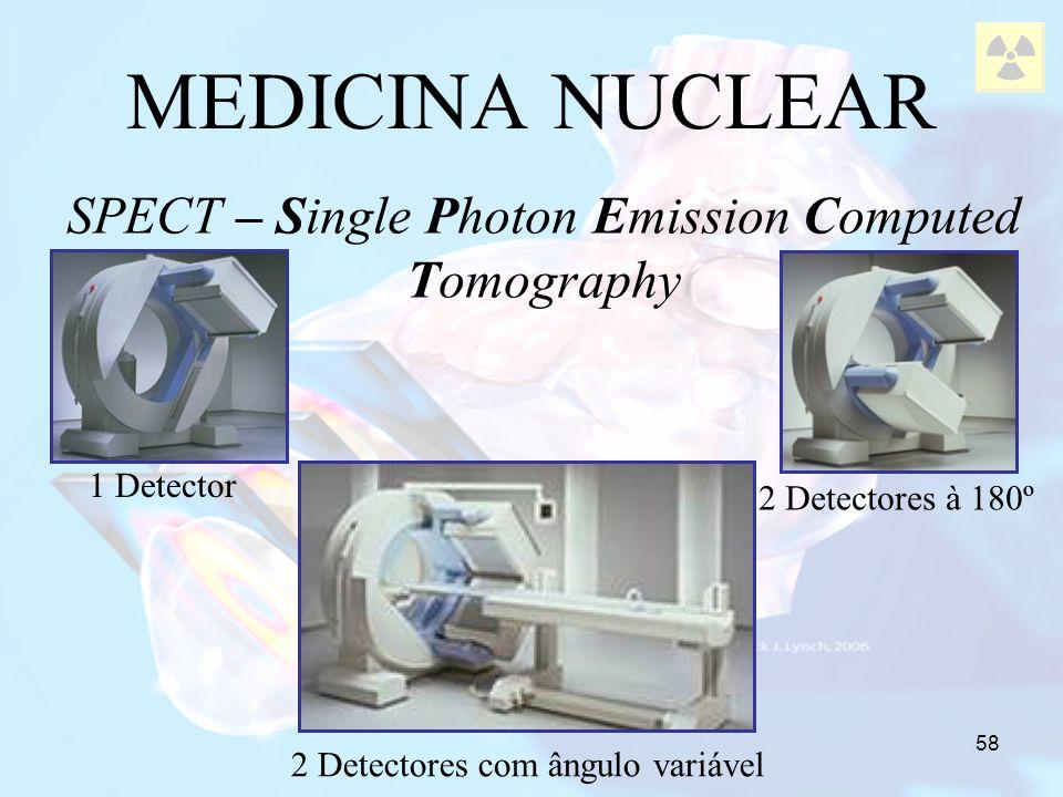 58 MEDICINA NUCLEAR 1 Detector 2 Detectores à 180º 2 Detectores com ângulo variável SPECT – Single Photon Emission Computed Tomography