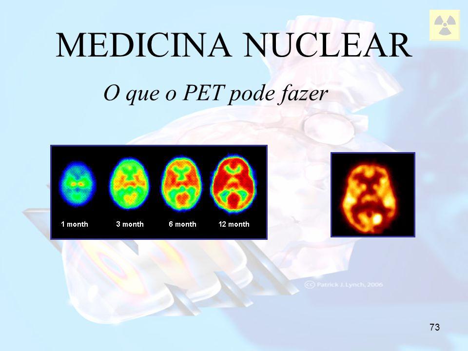 73 MEDICINA NUCLEAR O que o PET pode fazer