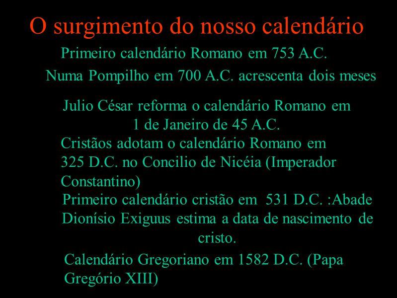 O surgimento do nosso calendário Calendário Gregoriano em 1582 D.C.
