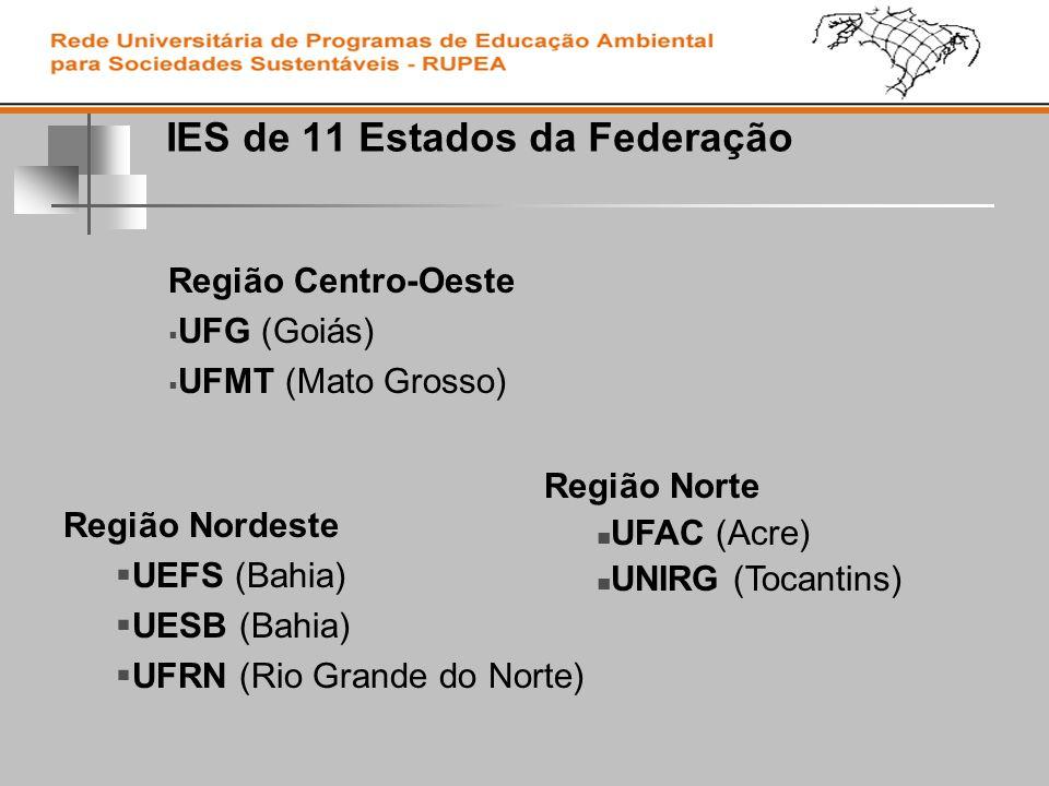 IES de 11 Estados da Federação Região Norte UFAC (Acre) UNIRG (Tocantins) Região Nordeste UEFS (Bahia) UESB (Bahia) UFRN (Rio Grande do Norte) Região Centro-Oeste UFG (Goiás) UFMT (Mato Grosso)