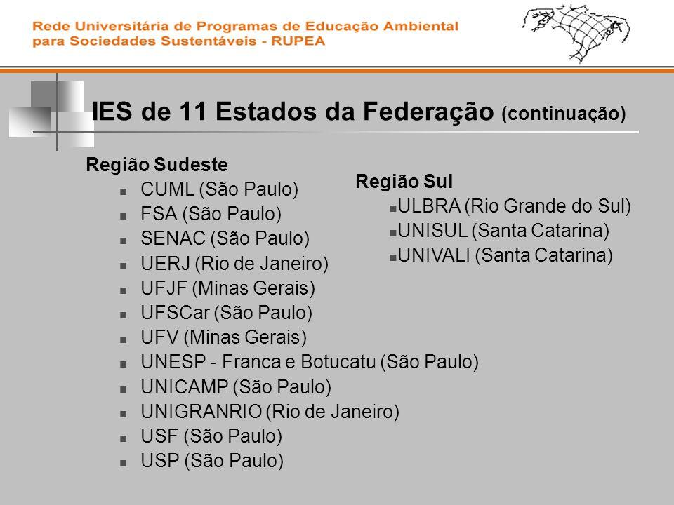 IES de 11 Estados da Federação (continuação) Região Sudeste CUML (São Paulo) FSA (São Paulo) SENAC (São Paulo) UERJ (Rio de Janeiro) UFJF (Minas Gerai