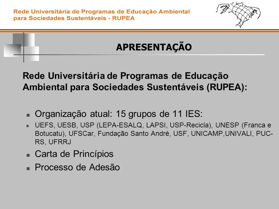 APRESENTAÇÃO Rede Universitária de Programas de Educação Ambiental para Sociedades Sustentáveis (RUPEA): Organização atual: 15 grupos de 11 IES: UEFS,